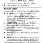 Tipos de voto-CAST